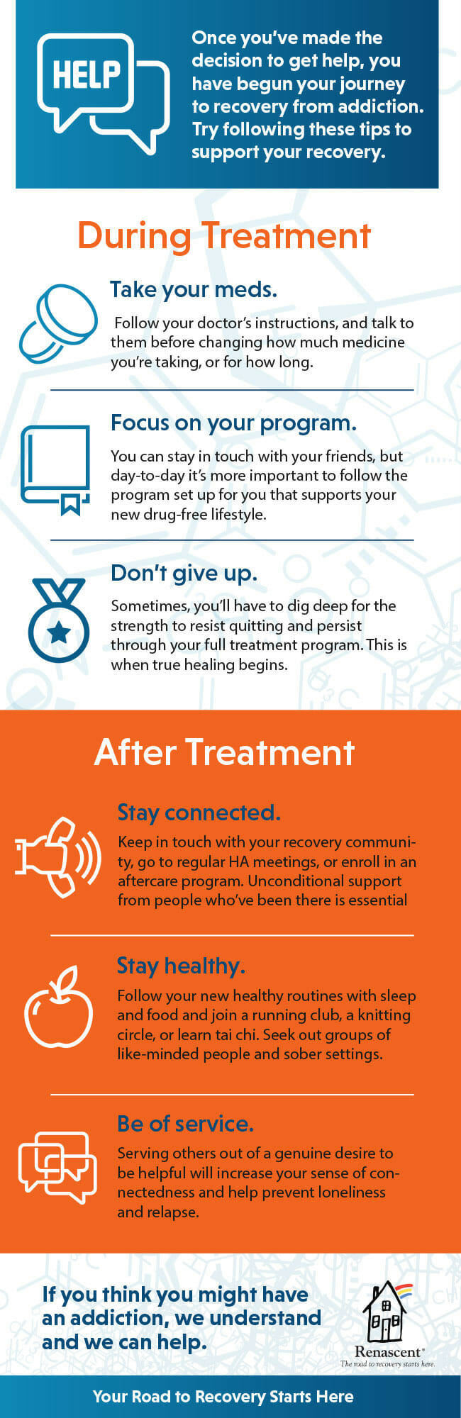 Heroin Treatment Infographic